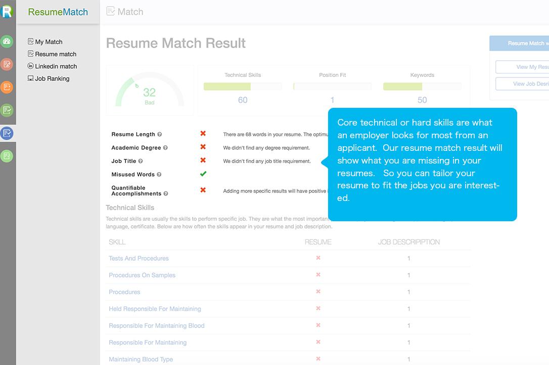 ResumeMatch - Sample Resume, Resume Template, Resume Example, Resume ...
